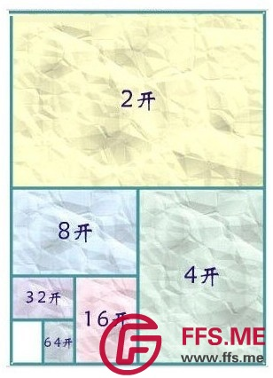 A4纸、16开纸、4-8开纸、a0-a3纸等具体尺寸大小介绍
